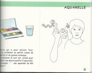 """Page du lexique montrant le signe """"aquarelle"""""""